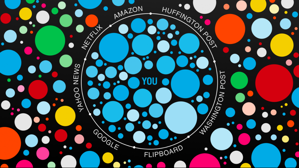 Personalised, online filter bubbles