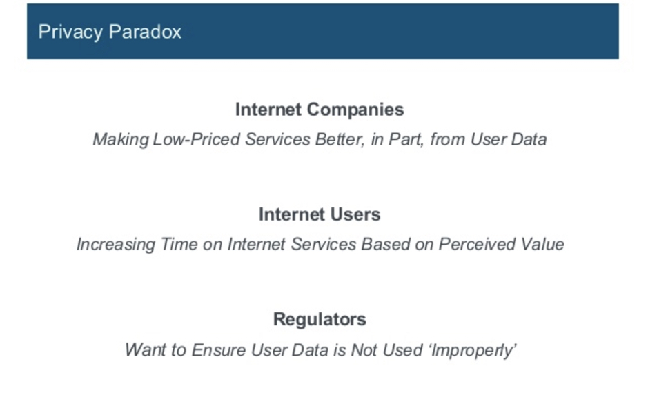 The Internet Privacy Paradox - Mary Meeker