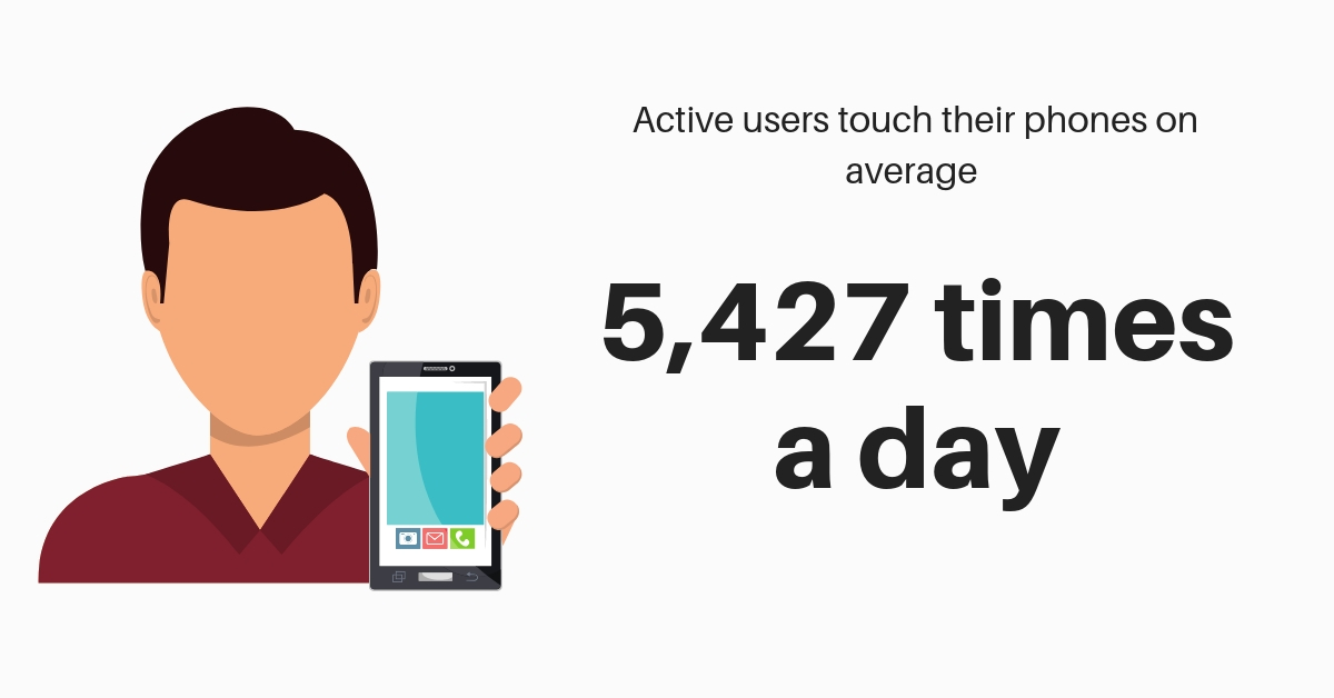 How often we touch our phones - novel